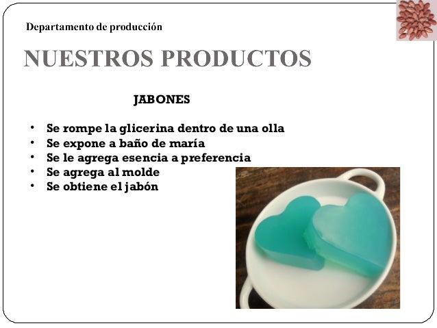 Departamento de producción  NUESTROS PRODUCTOS  OBLEAS  • Se toma las hojas  • Se le adiciona los ingredientes que se dese...