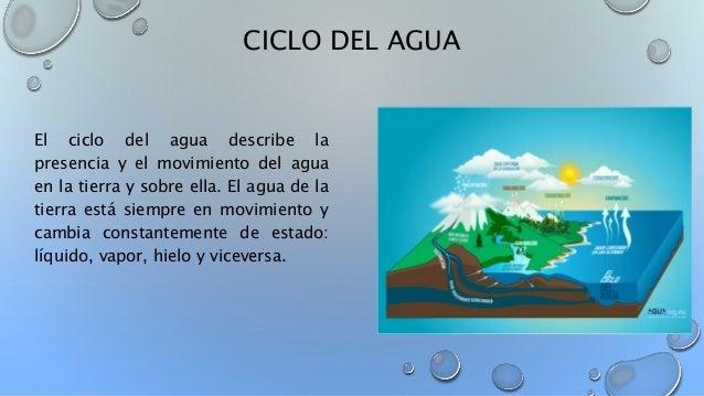 Presentacion ciclo del agua, azufre, carbono y estados del