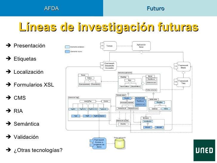 AFDA    Futuro    Líneas de investigación futuras Presentación Etiquetas Localización Formularios XSL CMS RIA Semán...