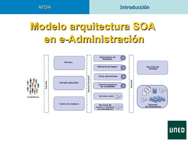 AFDA           IntroducciónModelo arquitectura SOA  en e-Administración