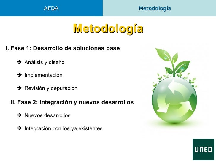 AFDA                              Metodología                          MetodologíaI. Fase 1: Desarrollo de soluciones base...