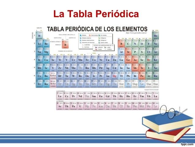 La tabla peridica de los elementos la tabla peridica urtaz Image collections