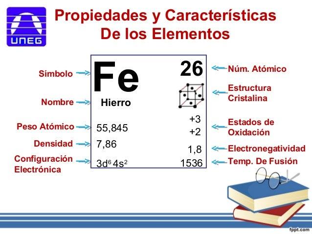 La tabla peridica de los elementos la tabla peridica 4 propiedades y caractersticas smbolo peso urtaz Images