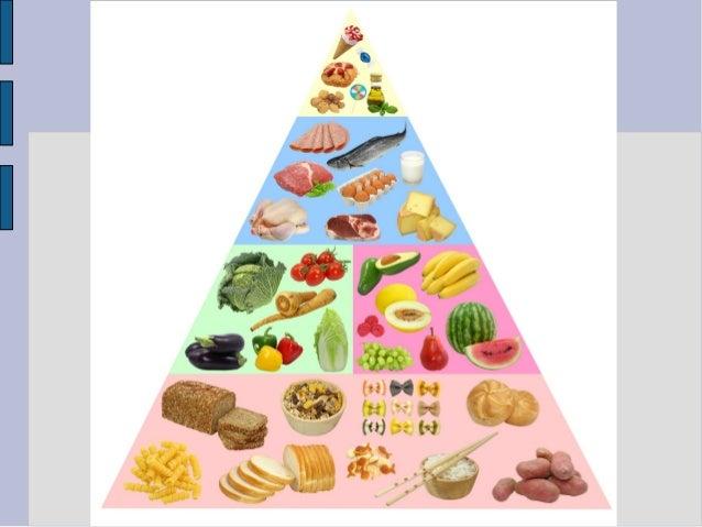 Healthy food vs Junk food