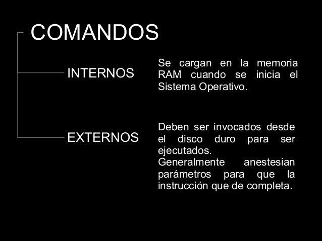 Los Comandos Del Interprete De Windows