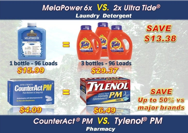 6X COnCEnTRATED                                                                 =                      MelaPower® 6x      ...