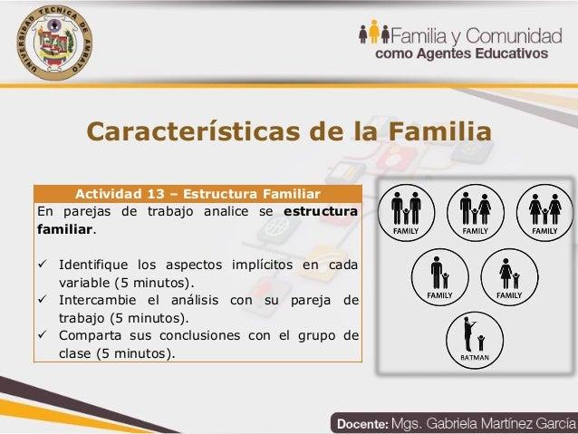 Unidad 1 La Familia En La Sociedad Contemporánea
