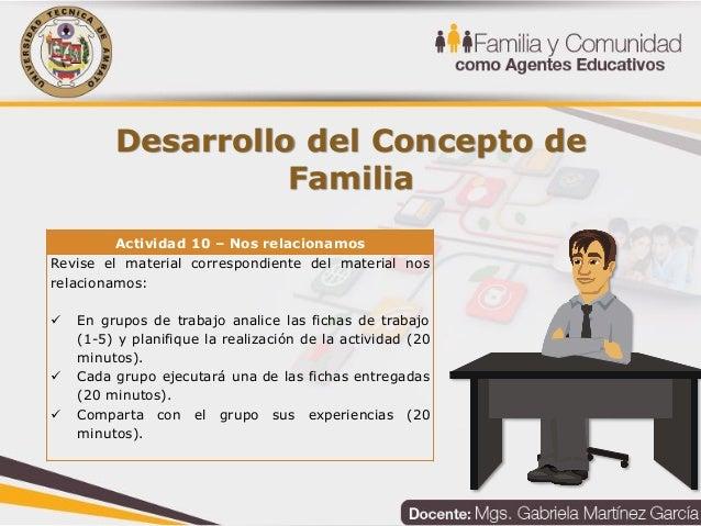 Unidad 2 la familia y el proceso educativo del ni o for Concepto de la familia para ninos