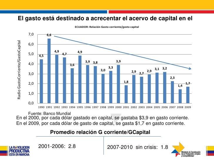 El gasto está destinado a acrecentar el acervo de capital en el                                         país              ...