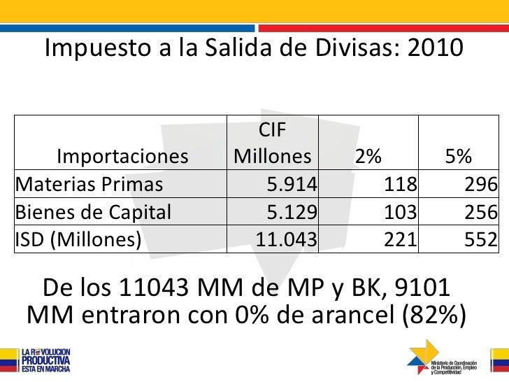 Impuesto a la Salida de Divisas: 2010                       CIF     Importaciones   Millones    2%         5%Materias Prim...