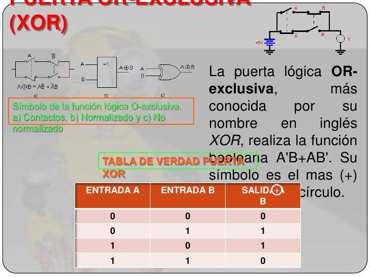 Prese ntacion compuertas logicas for Simbolo puerta xor