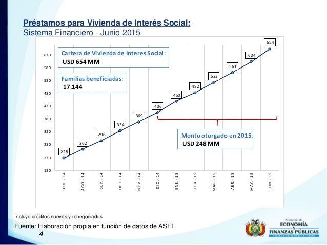 4 Préstamos para Vivienda de Interés Social: Sistema Financiero - Junio 2015 Fuente: Elaboración propia en función de dato...