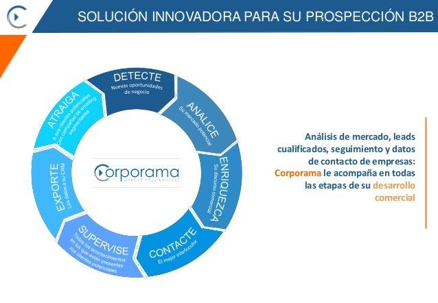 Presentacion Corporama Spain Slide 2