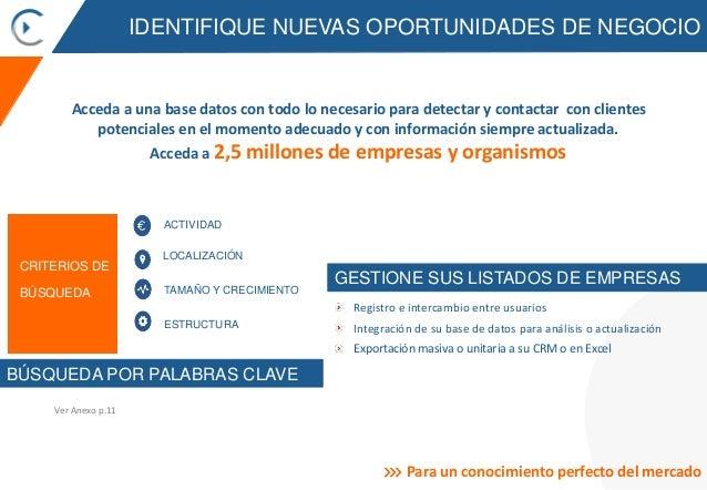Presentacion Corporama Spain Slide 3