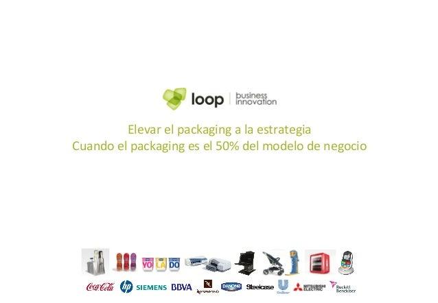 Elevar el packaging a la estrategia Cuando el packaging es el 50% del modelo de negocio