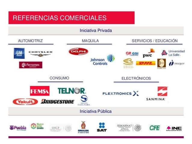 REFERENCIAS COMERCIALES Iniciativa Privada Iniciativa Pública AUTOMOTRIZ MAQUILA SERVICIOS / EDUCACIÓN CONSUMO ELECTRÓNICOS