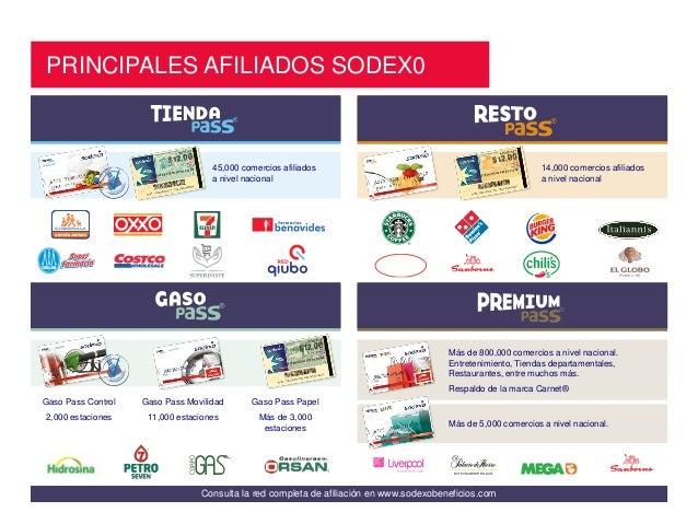 PRINCIPALES AFILIADOS SODEX0 Consulta la red completa de afiliación en www.sodexobeneficios.com Gaso Pass Control 2,000 es...