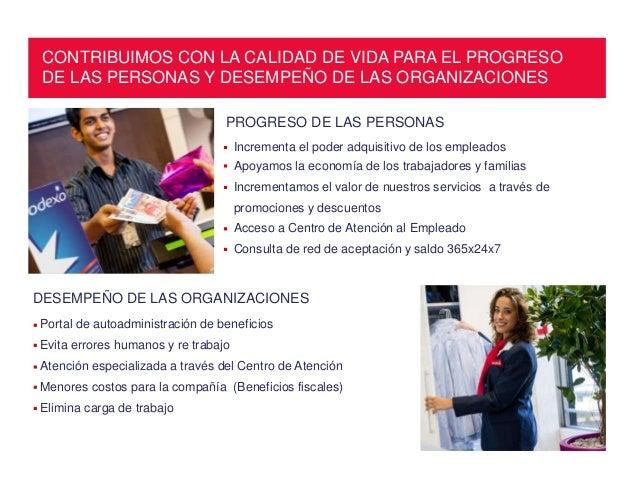 CONTRIBUIMOS CON LA CALIDAD DE VIDA PARA EL PROGRESO DE LAS PERSONAS Y DESEMPEÑO DE LAS ORGANIZACIONES PROGRESO DE LAS PER...