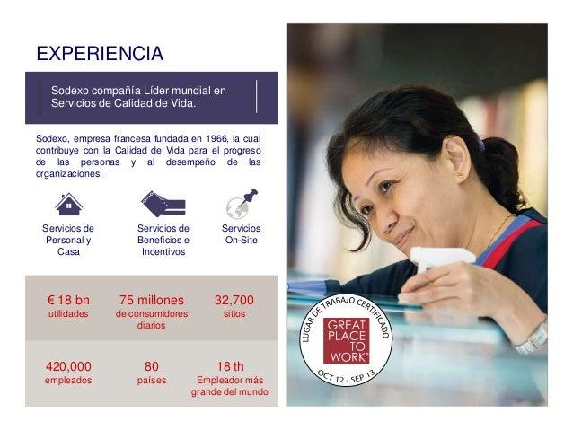 EXPERIENCIA Sodexo compañía Líder mundial en Servicios de Calidad de Vida. Sodexo, empresa francesa fundada en 1966, la cu...