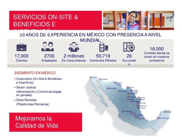33 AÑOS DE EXPERIENCIA EN MÉXICO CON PRESENCIA A NIVEL MUNDIAL SERVICIOS ON-SITE & BENEFICIOS E INCENTIVOS SEGMENTO EN MÉX...