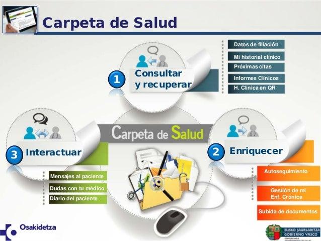 Incorporando Nuevos Canales De Comunicacin CARPETA DE SALUD Osarean 2 Datos Filiacin Mi