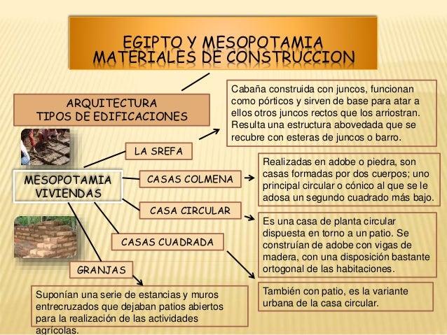 Arquitectura y tecnicas constructivas de egipto y mesopotamia for 5 tecnicas de la arquitectura