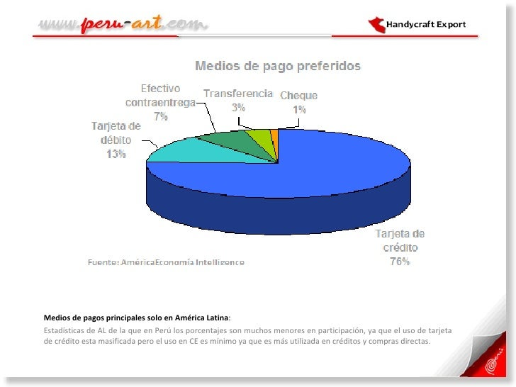 <ul><li>Medios de pagos principales solo en América Latina :  </li></ul><ul><li>Estadísticas de AL de la que en Perú los p...