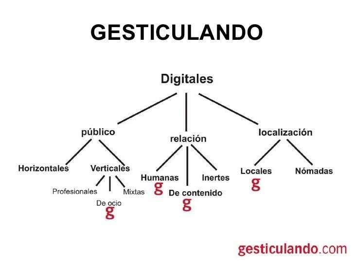 curso de redes sociales pdf