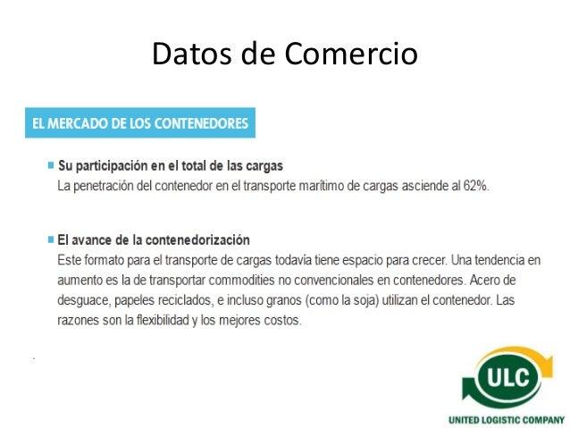 Datos de Comercio