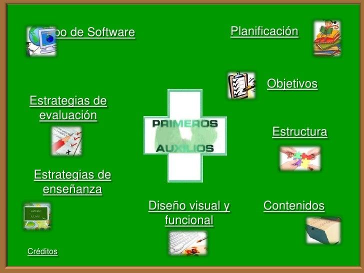 Tipo de Software                     Planificación                                                    Objetivos Estrategia...
