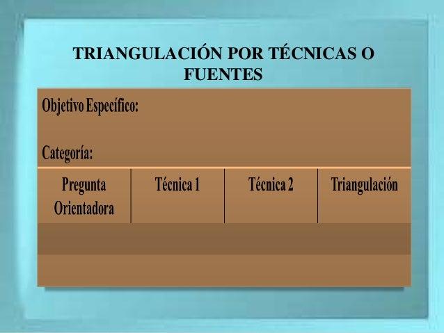 TRIANGULACIÓN POR TÉCNICAS O FUENTES