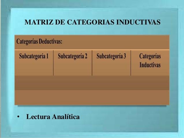 MATRIZ DE CATEGORIAS INDUCTIVAS • Lectura Analítica