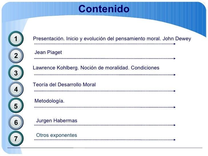 Contenido Otros exponentes 1 Presentación. Inicio y evolución del pensamiento moral. John Dewey 7 2 Jean Piaget 5 Metodolo...