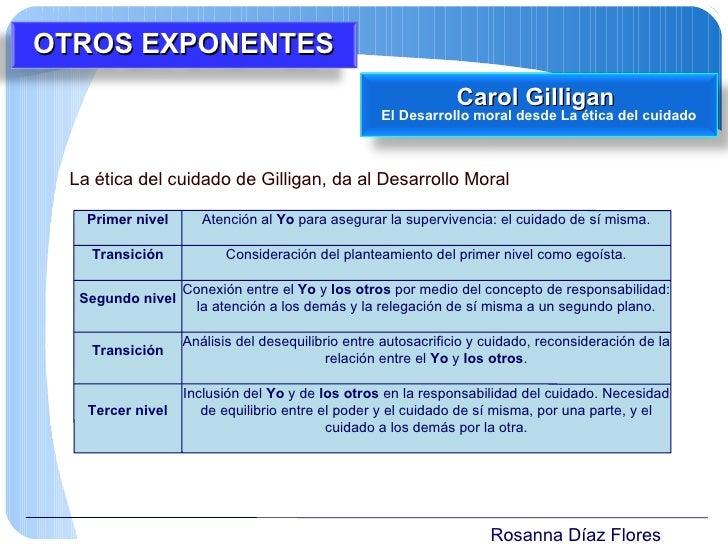 Rosanna Díaz Flores La ética del cuidado de Gilligan, da al Desarrollo Moral OTROS EXPONENTES Carol Gilligan    El Desarro...