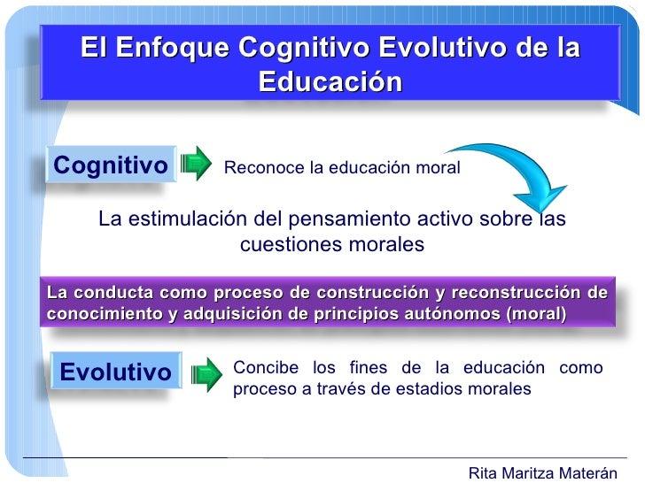 Reconoce la educación moral La estimulación del pensamiento activo sobre las cuestiones morales Concibe los fines de la ed...