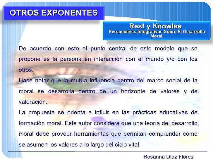 Rosanna Díaz Flores De acuerdo con esto el punto central de este modelo que se propone es la persona en interacción con el...