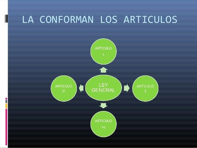 LA CONFORMAN LOS ARTICULOS