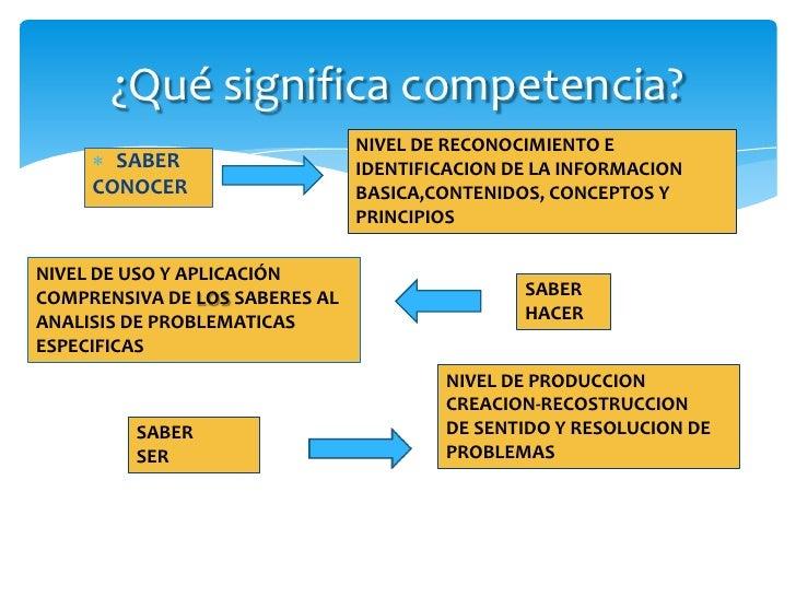 Presentacion de competencias  Slide 2