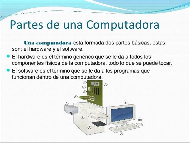 Presentacion de definicion de computadora for Que significa hardware