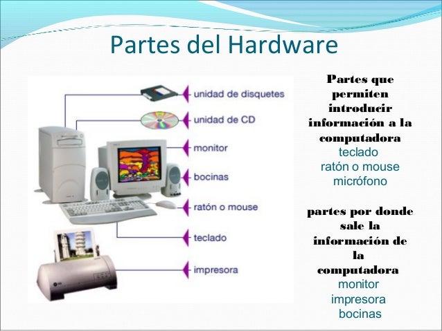 presentacion de definicion de computadora On definicion de hardware