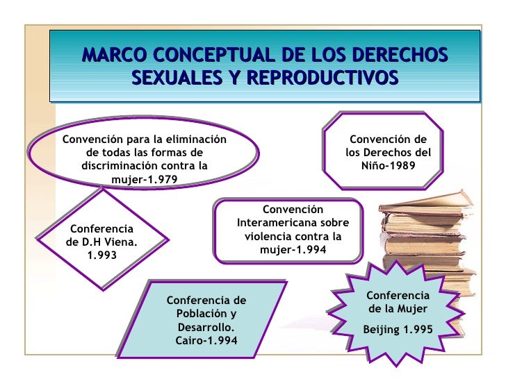 Derechos sexuale y reproductivos en guatemala