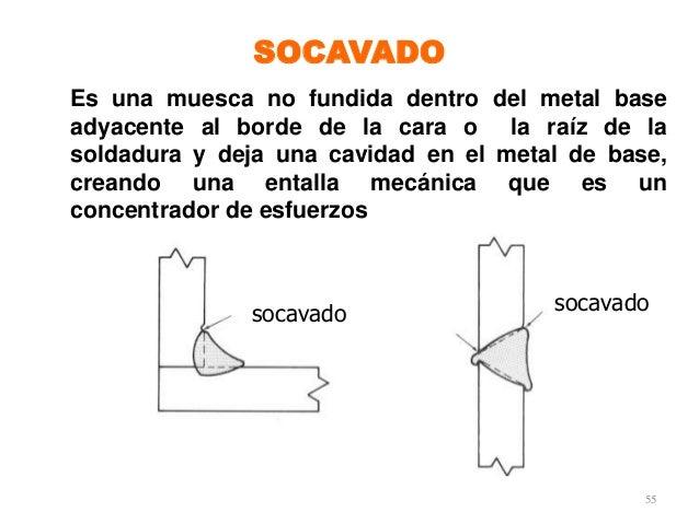 Presentacion de discontinuidades y defectos en la soldadura for Que es soldadura