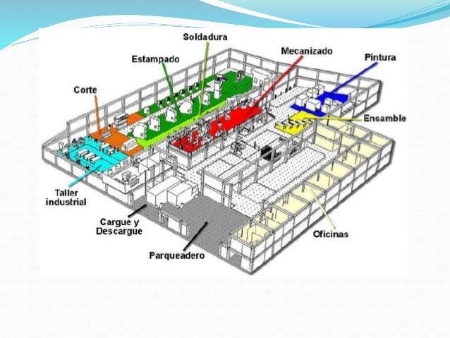 disposicion de plantas La planta integral de valorizaci n de residuos (pivr) de sant adri de bes s es una instalaci n de tratamiento integral de los residuos municipales del rea metropolitana de barcelona (amb), en la cual conviven dos instalaciones con dos procesos de tratamiento diferenciados y complementarios.