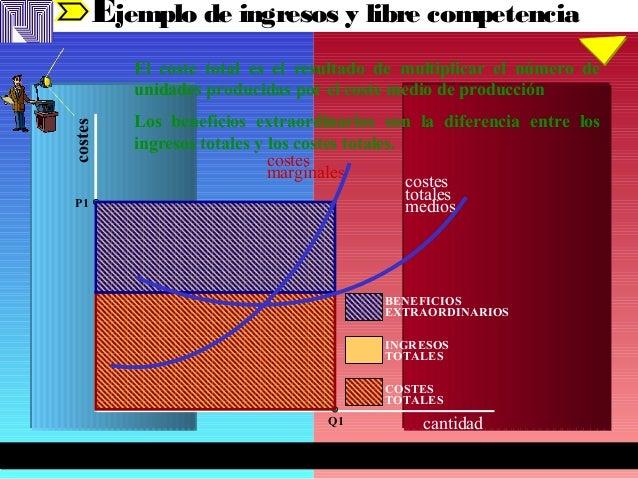 Ejemplo de ingresos y libre competencia costes cantidad costes totales medios costes marginales INGRESOS TOTALES El coste ...