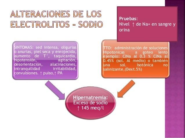 K+ • Catión abundante en el LIC.98% Y mínima parte en LEC 2%. • De suma importancia en el funcionamiento neuromuscular. • ...