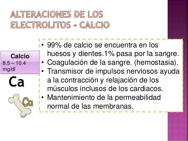 SINTOMAS Musculoesqueléticos: parestesias, espasmos carpopedal (signo de trousseau), tetania, convulsiones. Cardiovascular...