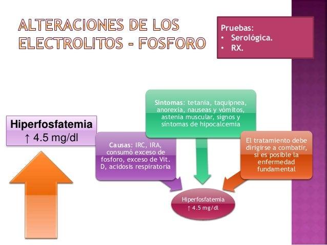 Hipocloremia ↓ 8.5 mg/dl Hipocloremia ↓ 8.5 mg/dl Menor absorción o consumo de cloruro, acidosis resp., cetoacidosis diabé...