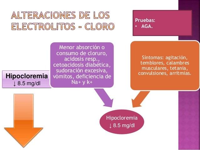 HiperCloremia ↑ 10.4 mg/dl Causas: infusiones excesivas de ClNa, hipernatremia, IR, deshidratación, diarrea grave (perdida...