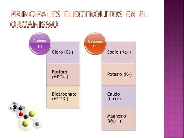 ELECTROLITO VALORES DE REFERENCIA Sodio 135 - 145 meq/l Cloro 90 – 100 meq/l Fosforo 2.7 – 4.5 mg/dl Potasio 3.5 – 5.5 meq...