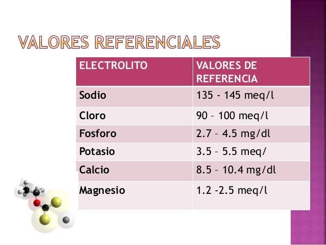 Hiponatremia:. Sodio ↓ 135 meq/l Hiponatremia el nivel sérico del sodio se encuentra ↓ 135 meq/l. CAUSAS: sudoración profu...